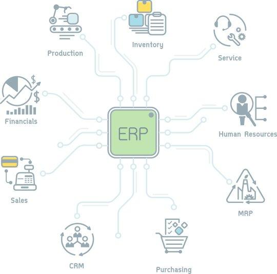 PSA (Professional Services Automation)  Or ERP PSA on Cloud ?