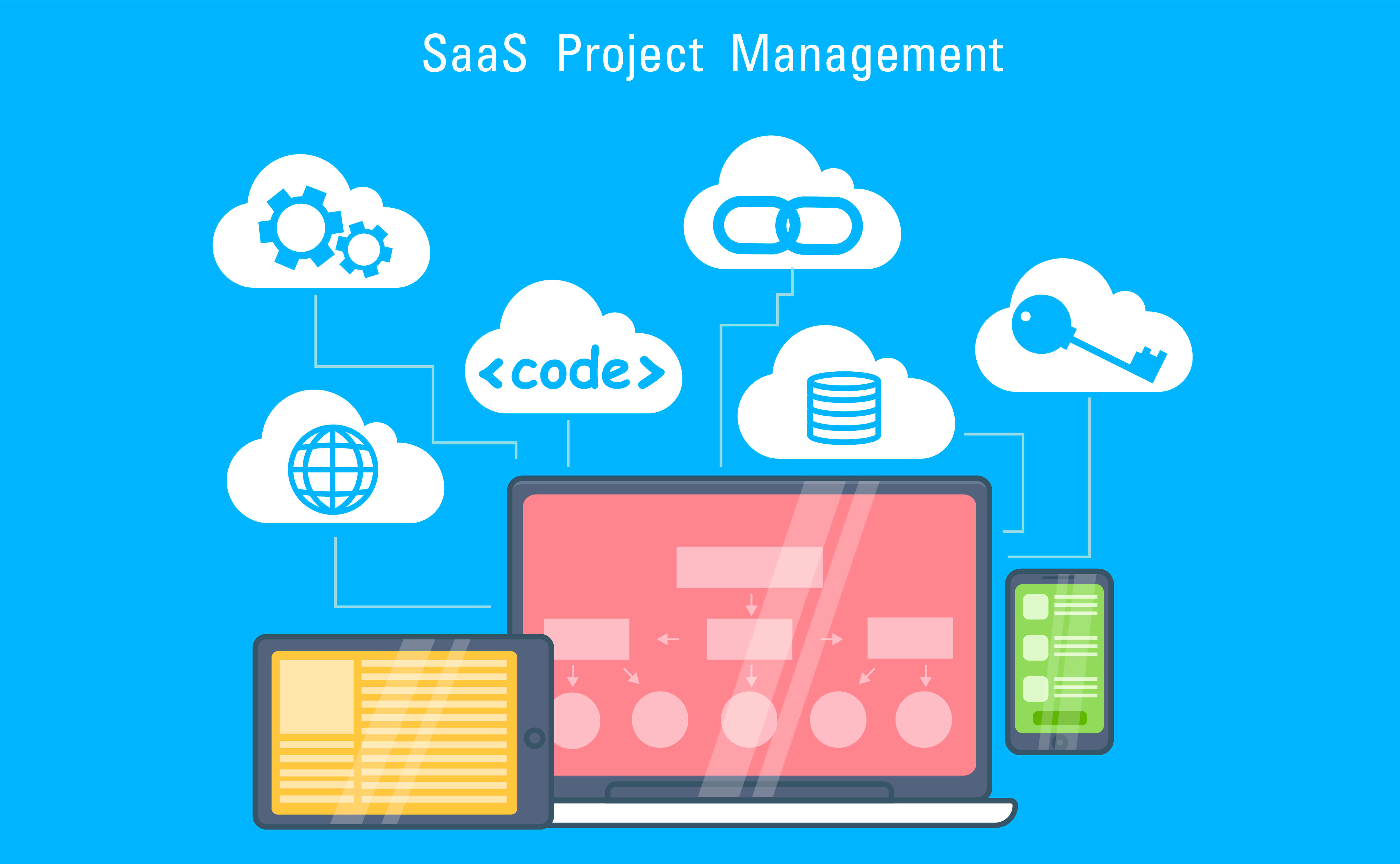 The benefits and the disadvantages of moving in to Information technology systems based on Cloud  SaaS –  or why should SMB's consider embracing cloud technologies